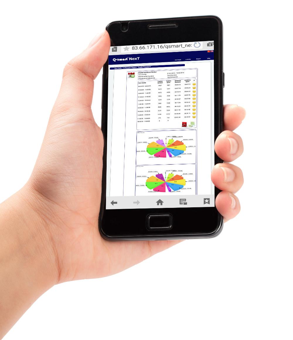 sıramatik akıllı telefon rapor